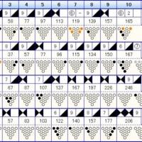 ボウリングのリーグ戦 (296)