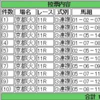 馬券買った(日経新春杯)