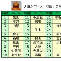 2017年 選手名簿