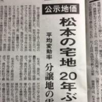 松本市の宅地が上昇です!
