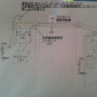 ラクーンのコンセントを普段使い出来るように改造(^^v
