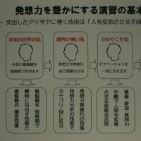 弘田柳夊の丕宏学