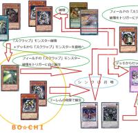 番外編 【メタルフォーゼスクラップ】