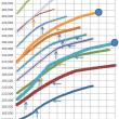 国立大学 教員&職員の給与モデル比較