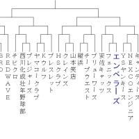 12高松宮