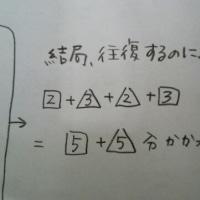 東京消防庁1類no15のつづき