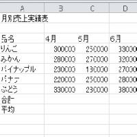 パソコン勉強会(PCC)(2)
