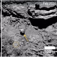 彗星の表面変化