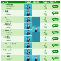 日本手話研究所が2016年度第3回目のパブリックコメントを募集しています。