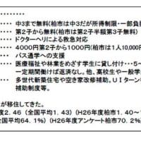 視察報告・・・・・島根の邑南町「日本一の子育てむら」へ・・・・・・