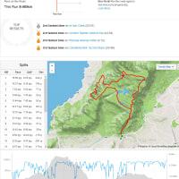Three Peaks Challenge! スリーピークスチャレンジ