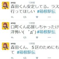 往路優勝 ~ 箱根駅伝