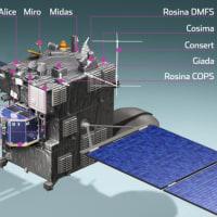 チュリュモフ・ゲラシメンコ彗星のコマ内部の冷たい、そして暖かい電子