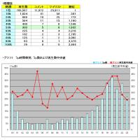 タグ別・月間いろいろ調査 VOCALOID 2016年5月うp分編