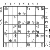 大山将棋研究(563);四間飛車に玉頭位取り(米長邦雄)