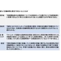 タイムカードにおける判例(3)
