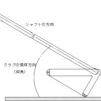 T-式ゴルフ法 第85章 飛球線の方向