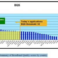 日本のネット環境が世界一と評価された