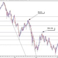 ドル/円の示唆
