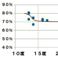 サロマ湖100km~熊本14名