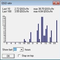CQ World Wide DX Contest CW