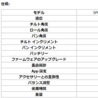 新品登場 FeiyuTech SPG Plus 3軸 デュアルハンドル スマートフォン ジンバル