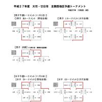 全関西 竹・廿地区予選
