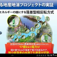 内田樹氏の農業論は志しを重視。相反転方式小水力発電機による地産地消プロジェクトも。