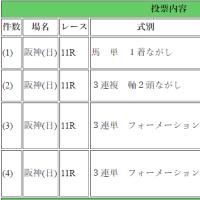 第65回 阪神大賞典(GII)