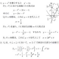 全統記述式・全国公開実戦模試 数学 2601
