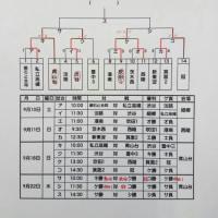 9/22青山台中会場