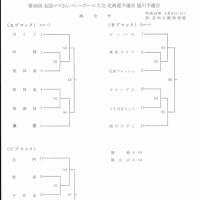 全国ママ旭川予選会組み合わせ