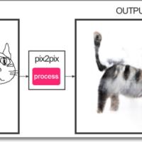 線画を絵にする人工知能