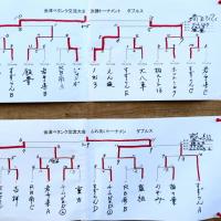 ペタンクな旅in会津 ダブルス優勝したよ