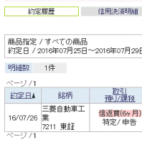 57.98円安