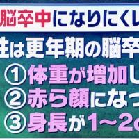 脳卒中〜女性は更年期に注意!!