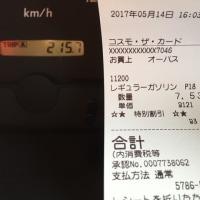スバルR2 燃費大賞