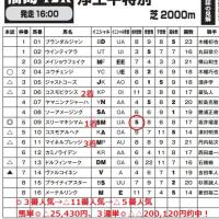 「カバラ音数出馬表」 4月15日福島12R・3連単200,120円など2日間で計38レース的中! 全国ローソン・ファミリーマート・サークルKサンクスで発売中!