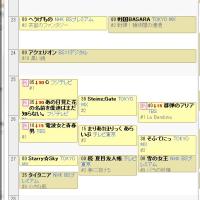 関東木曜深夜ェ…