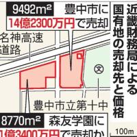 森友学園の隣の公園の土地の価格は実質2000万円??