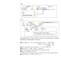 Uplift L-3 解説 2