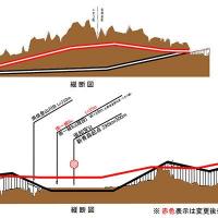 北海道新幹線、札幌ー新函館北斗間の線路設計一部変更(2016年夏発表)