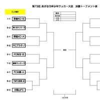 73rd あすなろ杯 決勝トーナメント表(Lの部)