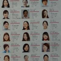 京都レディースオープン LPGAステップ・アップ・ツアー観戦(友人投稿)