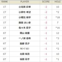 2016樋口久子三菱電機レディス 初日速報11:06 5人-2でトップ、アマ3人