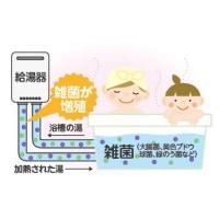 雑菌だらけの浴室になってる可能性も・・・ | クリーンラボ