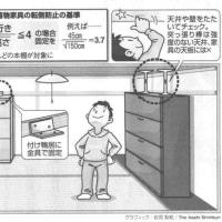 家具の転倒防止は必要?
