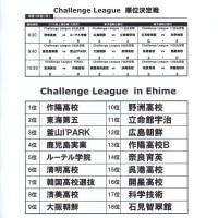 Challenge League in Ehime