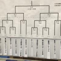 第17回 JA共済トーナメント 静岡県少年軟式野球大会 | テレビ静岡