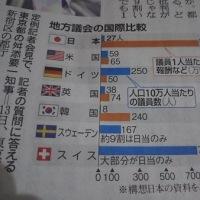 日本は議員天国